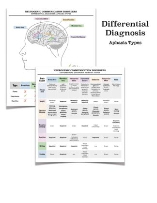 differential-diagnosis-aphasia